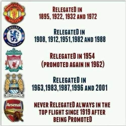 Eternal Arsenal