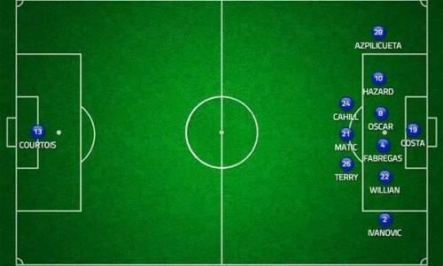 Новая схема игры Челси